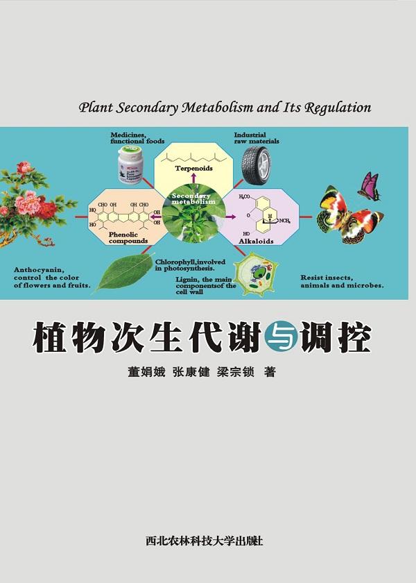 植物次生代谢与调控