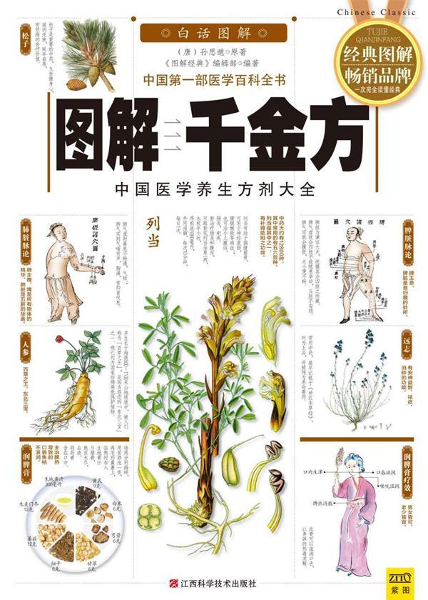 图解千金方(2015版)